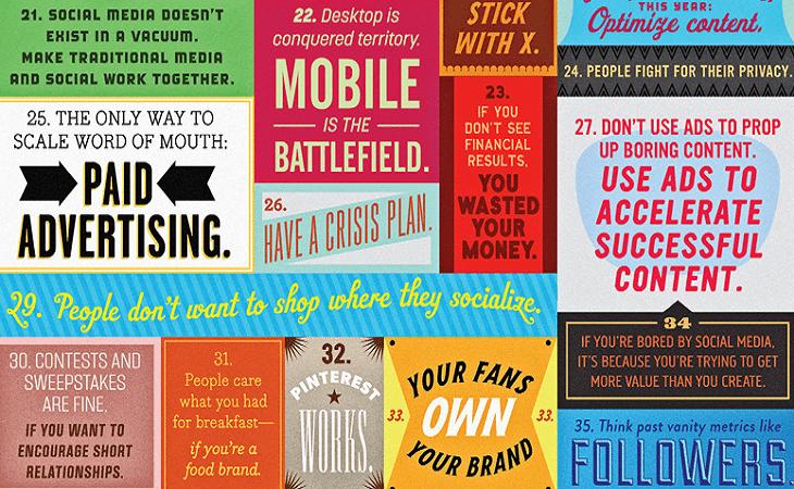 Infographie : 36 réflexes à connaître pour vos réseaux sociaux